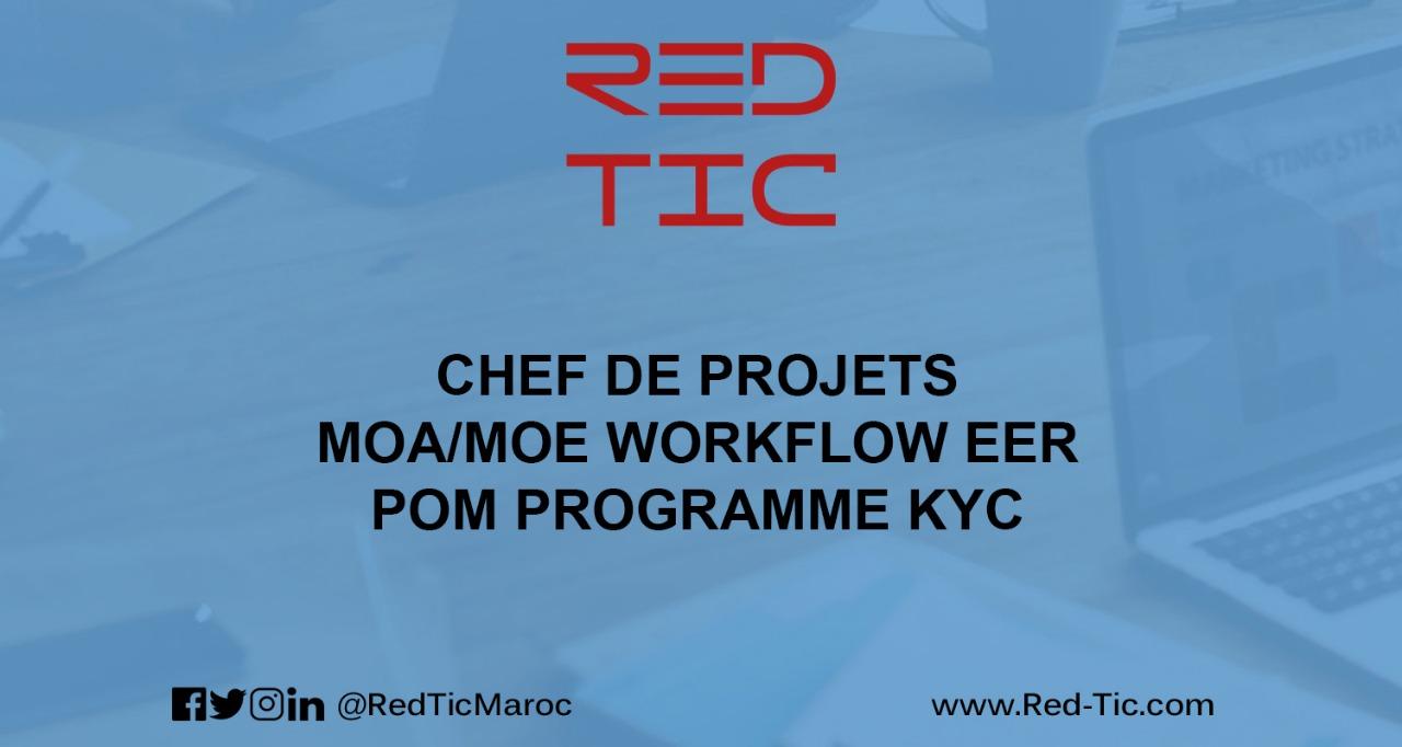 CP MOA/MOE WORKFLOW EER & PMO PROGRAMME KYC